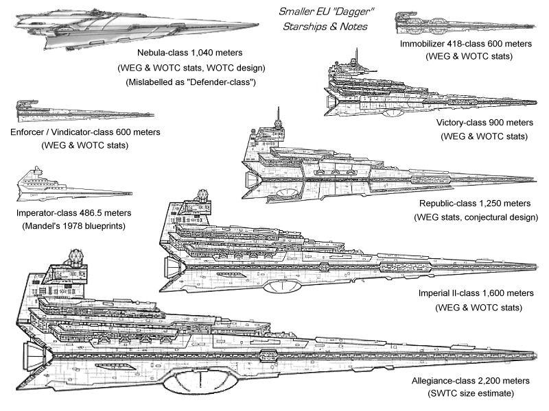 Pin By Allan Lace On Star Wars Pinterest Star Star Wars Ships